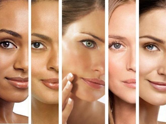 Различные типы кожи