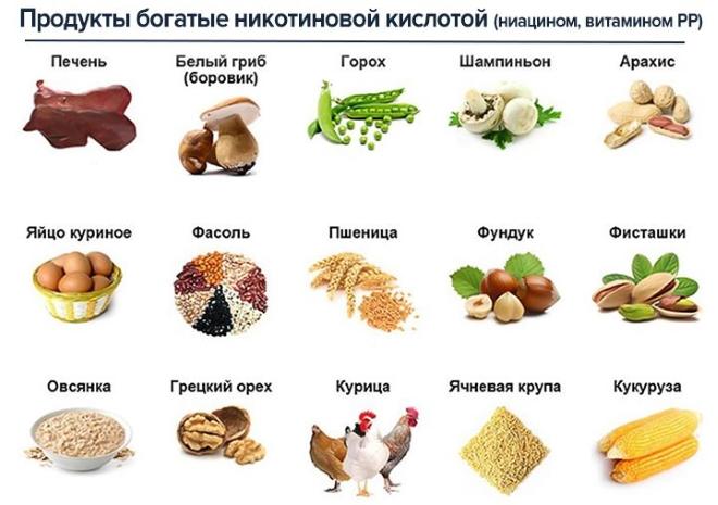 Где содержится витамин B3