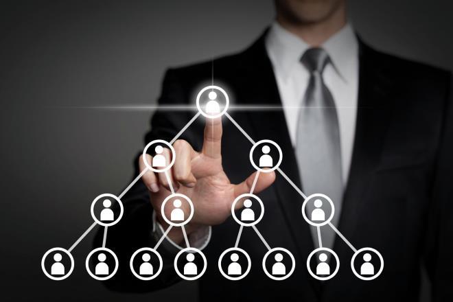 Структура управления персоналом