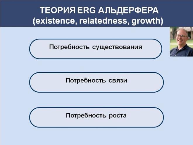 Теория ERG Альдерфера