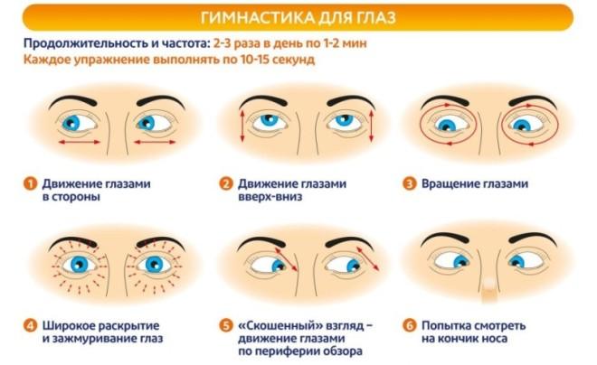 Лечебная гимнастика для глаз