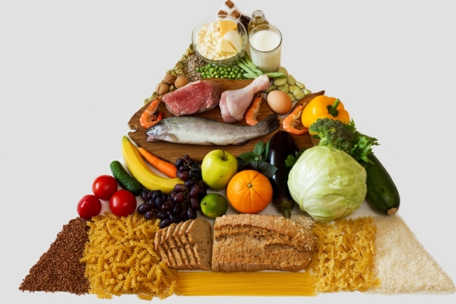 Советы по здоровому питанию от специалистов Всемирной организации здравоохранения