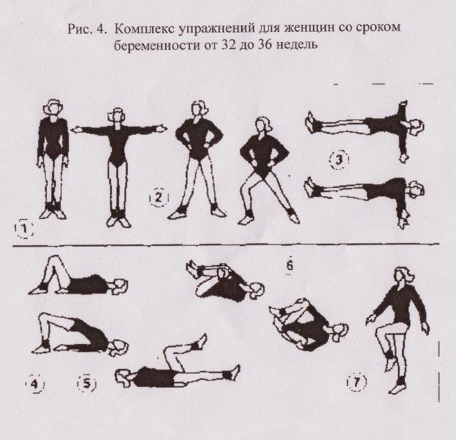 Упражнения, чтобы ребенок перевернулся головой вниз